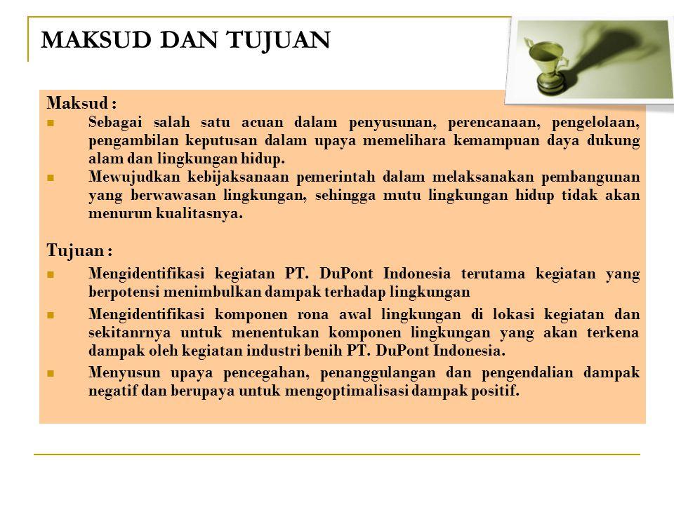 3.Kualitas Air Badan Air  Tidak diperiksa karena PT.