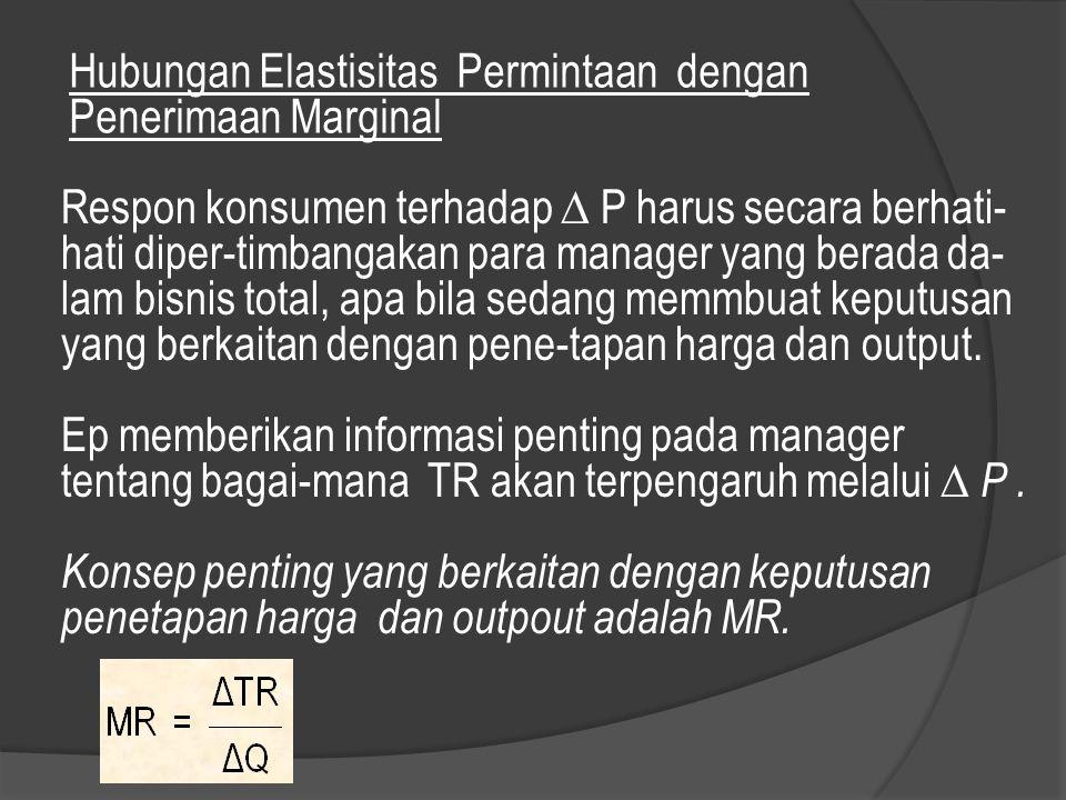Hubungan Elastisitas Permintaan dengan Penerimaan Marginal Respon konsumen terhadap ∆ P harus secara berhati- hati diper-timbangakan para manager yang