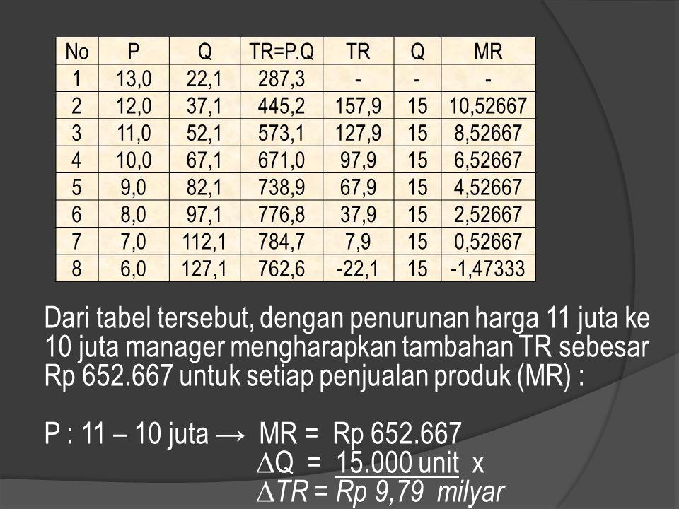 NoPQTR=P.QTRQMR 113,022,1287,3--- 212,037,1445,2157,91510,52667 311,052,1573,1127,9158,52667 410,067,1671,097,9156,52667 59,082,1738,967,9154,52667 68