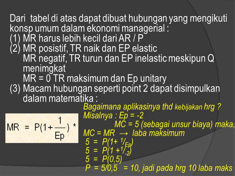 Dari tabel di atas dapat dibuat hubungan yang mengikuti konsp umum dalam ekonomi managerial : (1)MR harus lebih kecil dari AR / P (2)MR posistif, TR n