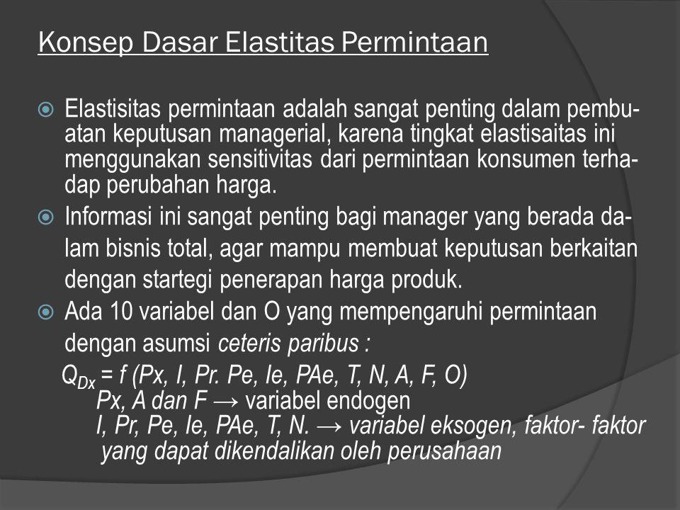 Konsep Dasar Elastitas Permintaan  Elastisitas permintaan adalah sangat penting dalam pembu- atan keputusan managerial, karena tingkat elastisaitas i