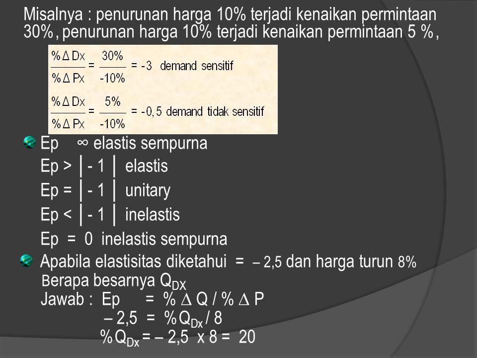 Konsep Dasar Perhitungan Elastisitas Permintaan Ada dua cara menghitung elastisitas : 1)Elastisitas titik 2)Elastisitas interval (busur) 1) Elastisitas titik Contoh 1 : Q = 100 – 2 P Jika P = 10, Q = 80 Jawab: Ep = dQ / dP x P / Q = – 2 x 10 / 80 = – 0,25 → P = 50 – 1 / 2 Q Jika P = 10, Q = 80 Jawab : Ep = P / (P – C) = – 10 / (10 – 50) = – 0,25