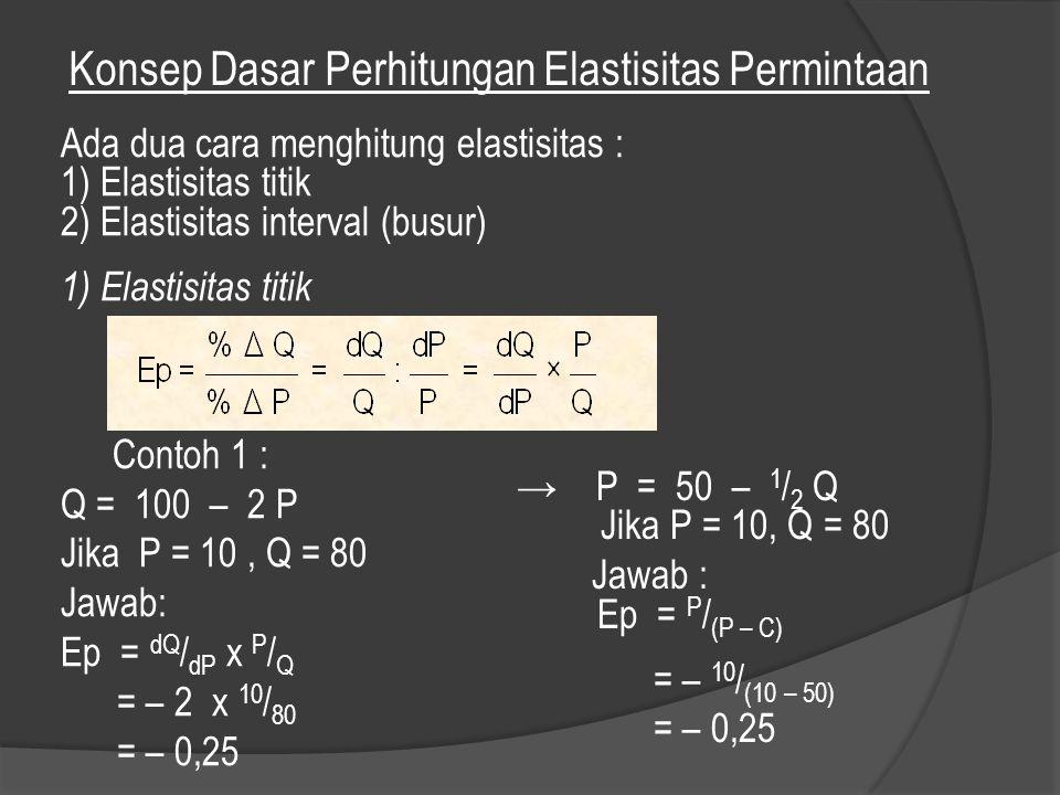 Konsep Dasar Perhitungan Elastisitas Permintaan Ada dua cara menghitung elastisitas : 1)Elastisitas titik 2)Elastisitas interval (busur) 1) Elastisita