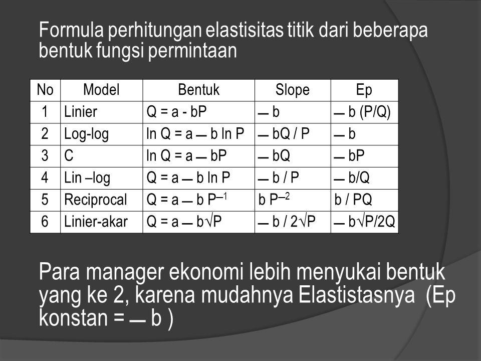 NoModelBentukSlopeEp 1LinierQ = a - bP  b  b (P/Q) 2Log-logln Q = a  b ln P  bQ / P  b 3Cln Q = a  bP  bQ  bP 4Lin –logQ = a  b ln P  b / P