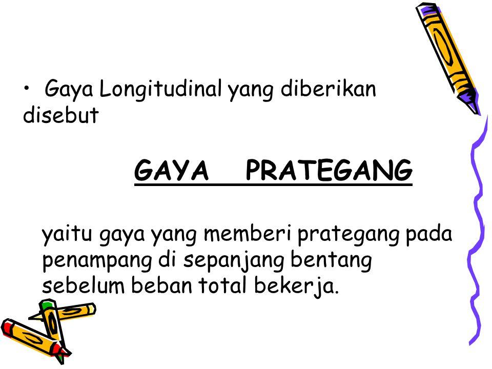 Gaya Longitudinal yang diberikan disebut GAYA PRATEGANG yaitu gaya yang memberi prategang pada penampang di sepanjang bentang sebelum beban total beke