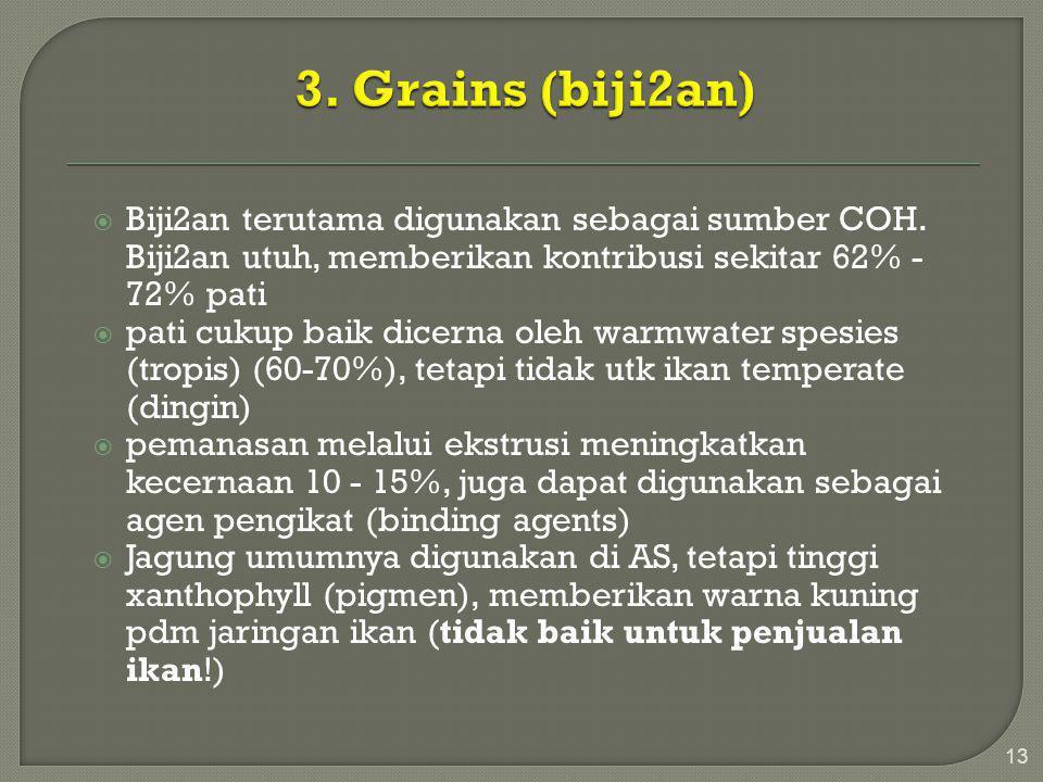  gluten tepung jagung mengandung protein tinggi (60%) dan berisi MET tingkat tinggi (sangat baik untuk formulasi)  bekatul sering digunakan di negara- negara berkembang karena limbah produksi beras lokal  dedak padi merupakan sumber COH yg baik, namun tinggi serat dan lemak  gandum adalah sumber protein yang baik, tapi terlalu mahal, sering digunakan sebagai bahan pengikat (binder) 14