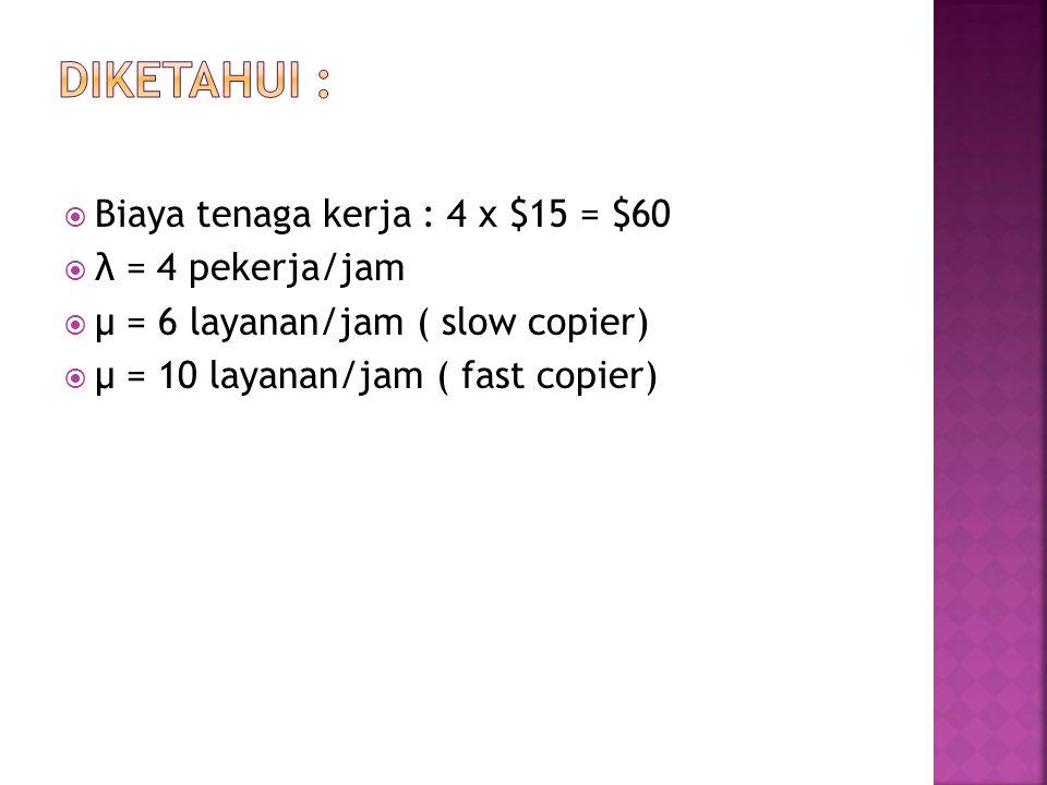  Biaya tenaga kerja : 4 x $15 = $60  λ = 4 pekerja/jam  μ = 6 layanan/jam ( slow copier)  μ = 10 layanan/jam ( fast copier)