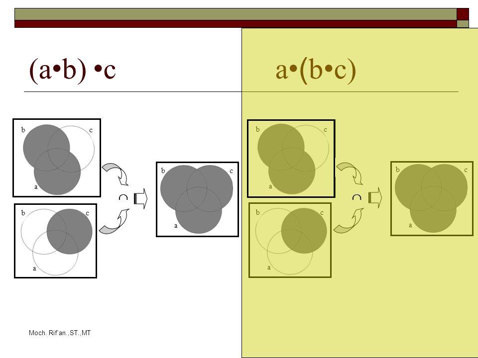 Moch. Rif an.,ST.,MT (a b) c a ( b c) b a b a c c a bc b a b a c c a bc 