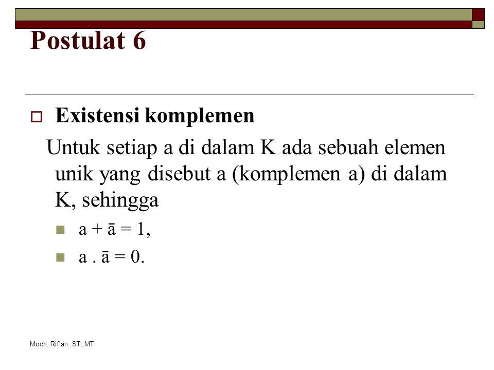 Moch. Rif'an.,ST.,MT Postulat 6  Existensi komplemen Untuk setiap a di dalam K ada sebuah elemen unik yang disebut a (komplemen a) di dalam K, sehing