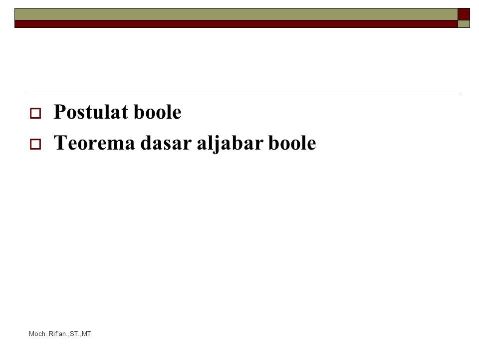 Moch. Rif'an.,ST.,MT  Postulat boole  Teorema dasar aljabar boole