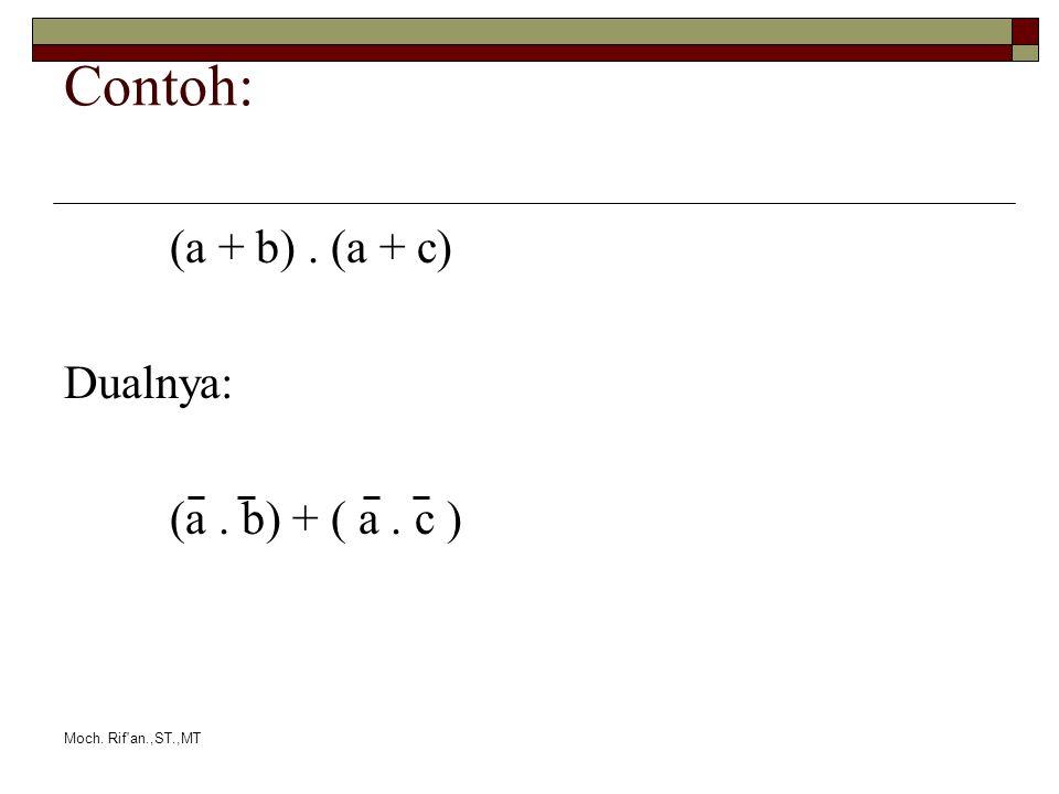 Moch. Rif an.,ST.,MT Contoh: (a + b). (a + c) Dualnya: (a. b) + ( a. c )
