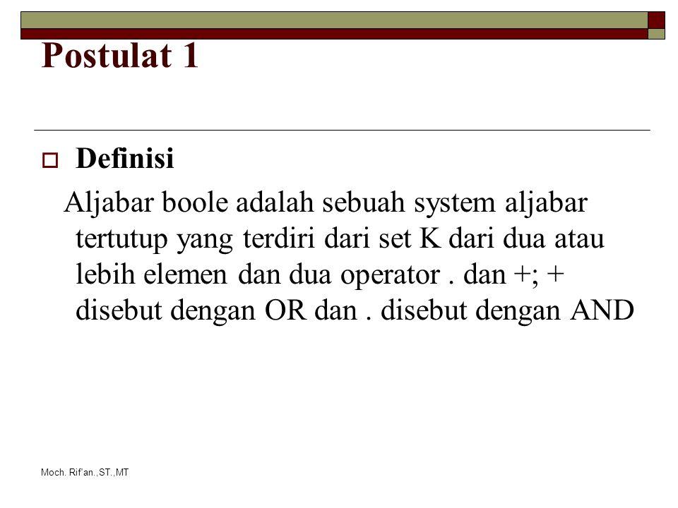 Moch. Rif'an.,ST.,MT Postulat 1  Definisi Aljabar boole adalah sebuah system aljabar tertutup yang terdiri dari set K dari dua atau lebih elemen dan