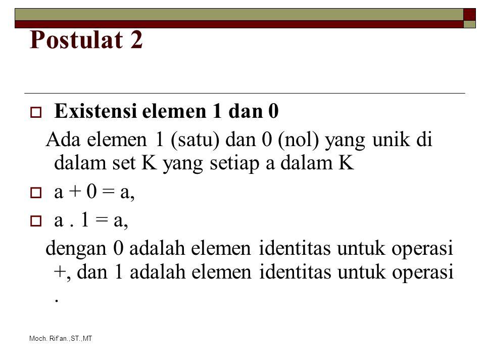 Moch. Rif'an.,ST.,MT Postulat 2  Existensi elemen 1 dan 0 Ada elemen 1 (satu) dan 0 (nol) yang unik di dalam set K yang setiap a dalam K  a + 0 = a,