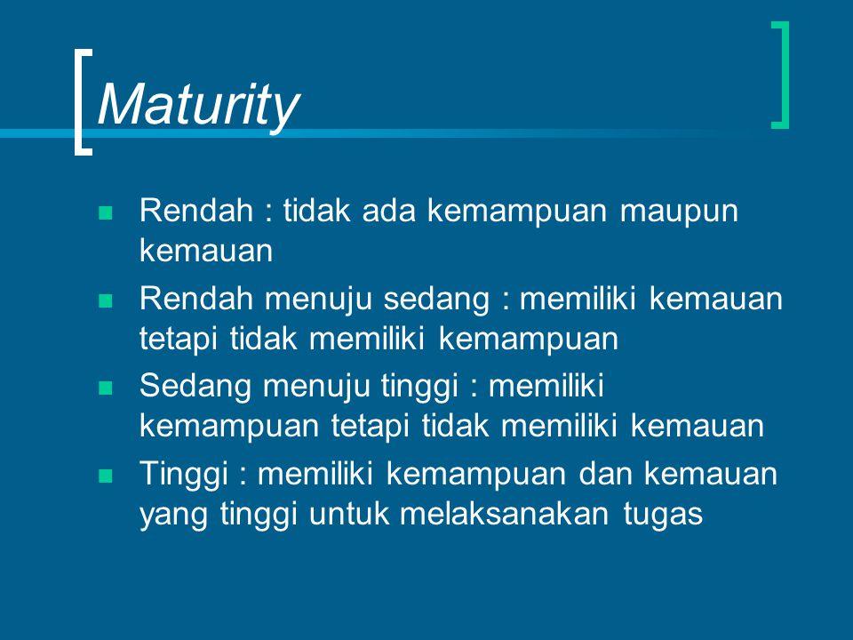 Maturity Rendah : tidak ada kemampuan maupun kemauan Rendah menuju sedang : memiliki kemauan tetapi tidak memiliki kemampuan Sedang menuju tinggi : memiliki kemampuan tetapi tidak memiliki kemauan Tinggi : memiliki kemampuan dan kemauan yang tinggi untuk melaksanakan tugas