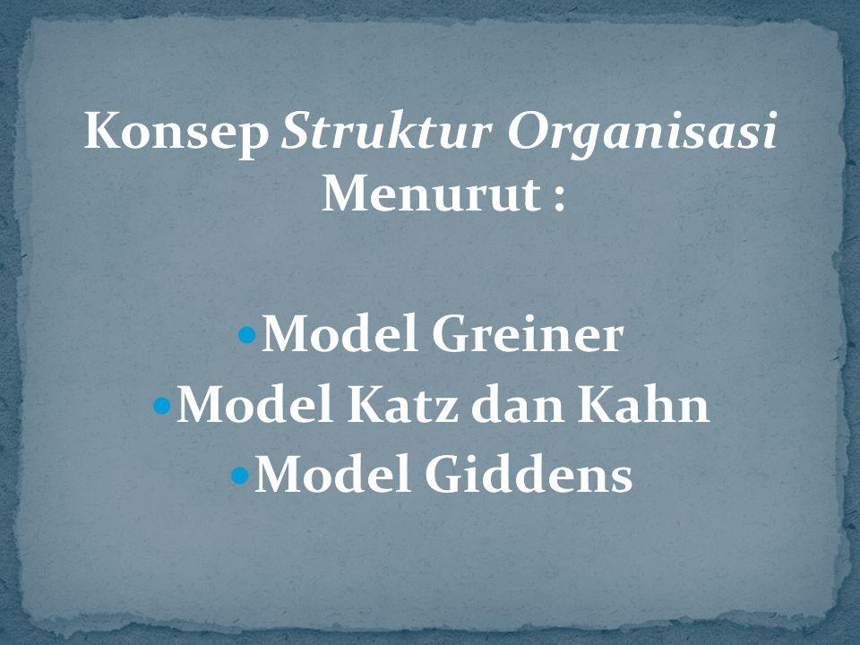 Konsep Struktur Organisasi Menurut : Model Greiner Model Katz dan Kahn Model Giddens