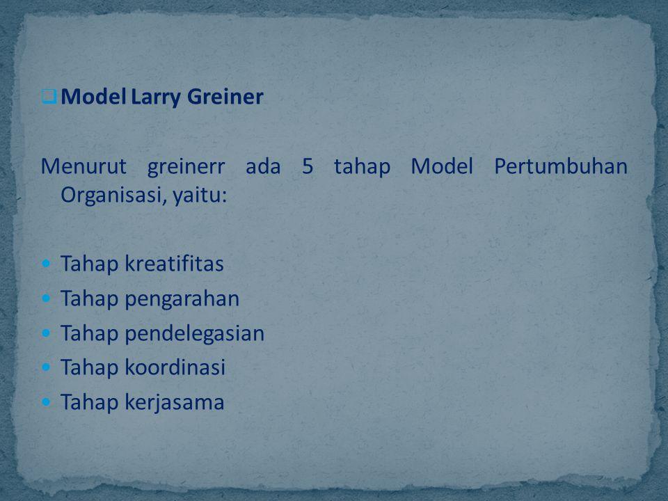  Model Larry Greiner Menurut greinerr ada 5 tahap Model Pertumbuhan Organisasi, yaitu: Tahap kreatifitas Tahap pengarahan Tahap pendelegasian Tahap k