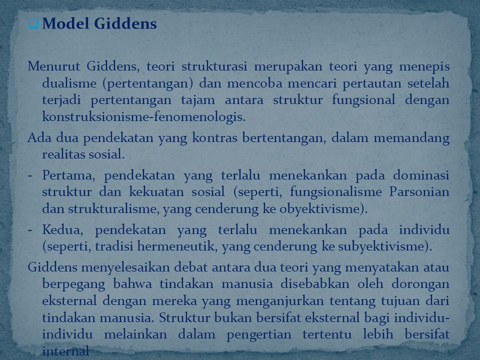  Model Giddens Menurut Giddens, teori strukturasi merupakan teori yang menepis dualisme (pertentangan) dan mencoba mencari pertautan setelah terjadi