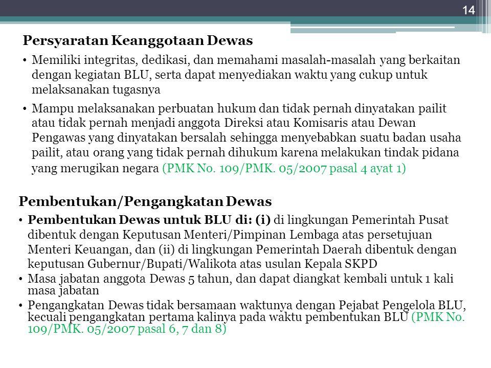 Jumlah Anggota Dewas 1.Jumlah anggota Dewas disesuaikan berdasarkan realisasi nilai omzet tahunan menurut LRA dan nilai aset menurut neraca yakni : a.