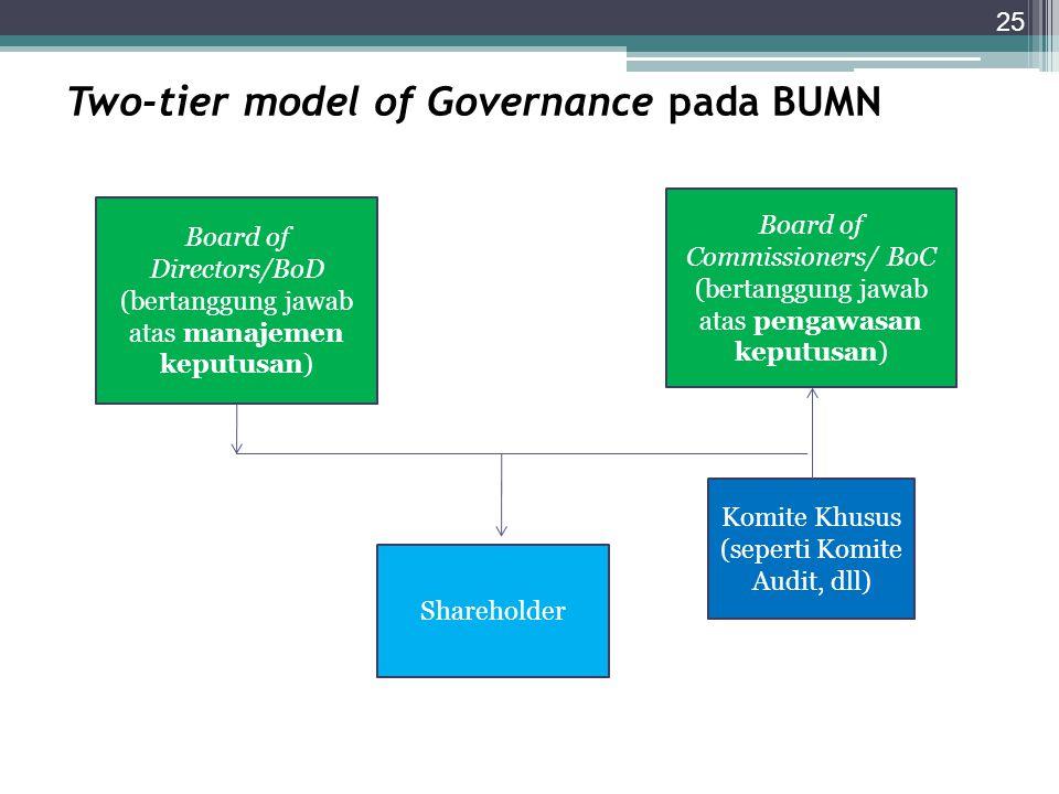 Governance pada BUMN (1) Check and balance mechanism melalui pemisahan fungsi Direksi (Board of Directors) yang bertanggung jawab pada manajemen perusahaan dan Dewan Komisaris (Board of Commissioners) yang bertanggungjawab atas pengawasan perusahaan.