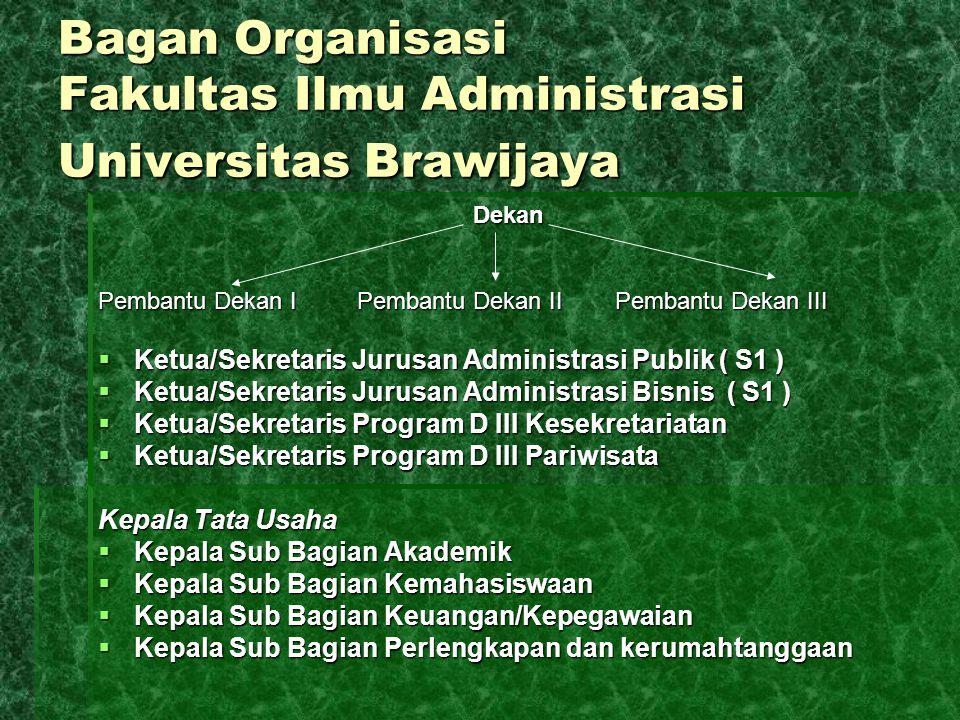 Bagan Organisasi Fakultas Ilmu Administrasi Universitas Brawijaya Dekan Pembantu Dekan I Pembantu Dekan II Pembantu Dekan III  Ketua/Sekretaris Jurus
