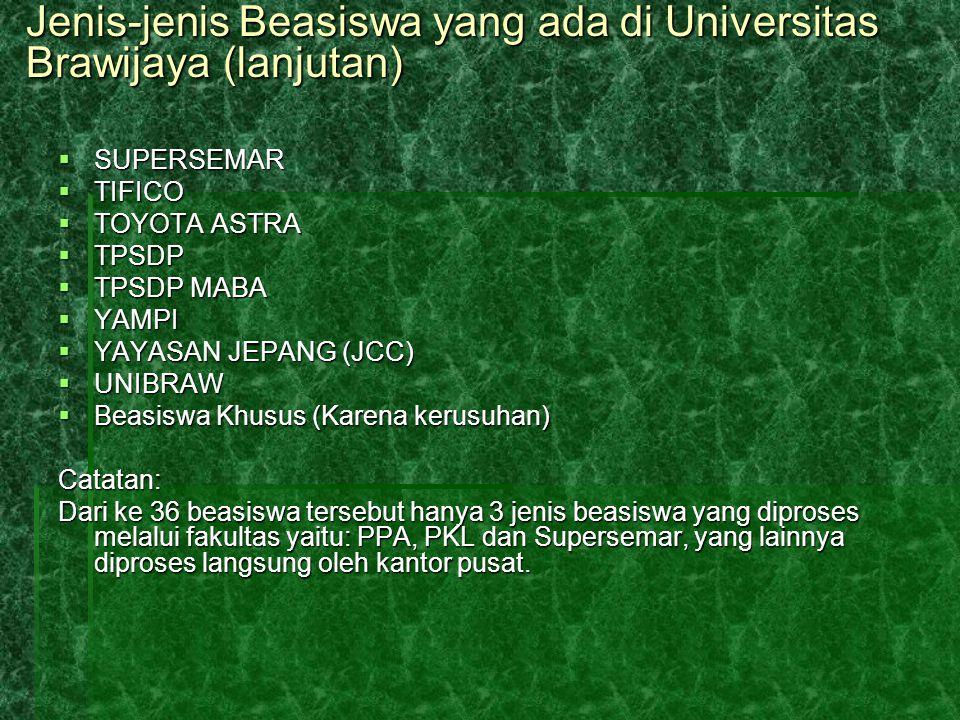  SUPERSEMAR  TIFICO  TOYOTA ASTRA  TPSDP  TPSDP MABA  YAMPI  YAYASAN JEPANG (JCC)  UNIBRAW  Beasiswa Khusus (Karena kerusuhan) Catatan: Dari