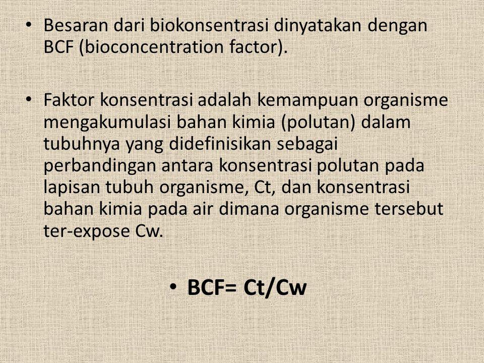 Besaran dari biokonsentrasi dinyatakan dengan BCF (bioconcentration factor). Faktor konsentrasi adalah kemampuan organisme mengakumulasi bahan kimia (