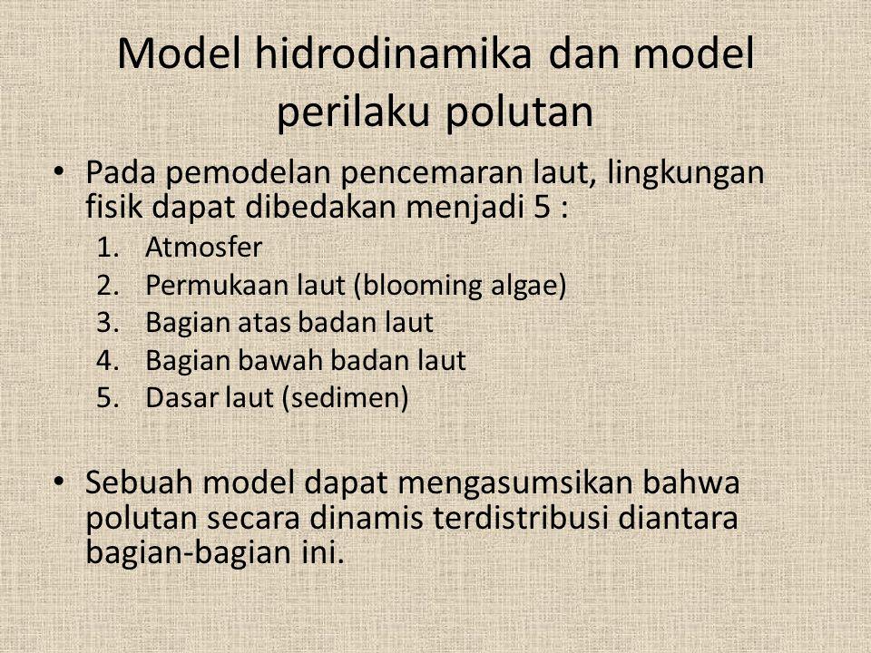 Model hidrodinamika dan model perilaku polutan Pada pemodelan pencemaran laut, lingkungan fisik dapat dibedakan menjadi 5 : 1.Atmosfer 2.Permukaan lau
