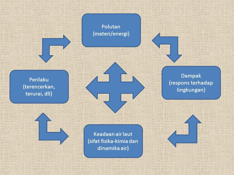 Perilaku (terencerkan, terurai, dll) Polutan (materi/energi) Dampak (respons terhadap lingkungan) Keadaan air laut (sifat fisika-kimia dan dinamika ai