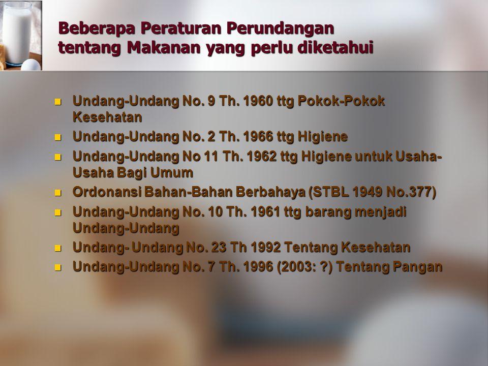 Beberapa Peraturan Perundangan tentang Makanan yang perlu diketahui Undang-Undang No. 9 Th. 1960 ttg Pokok-Pokok Kesehatan Undang-Undang No. 9 Th. 196