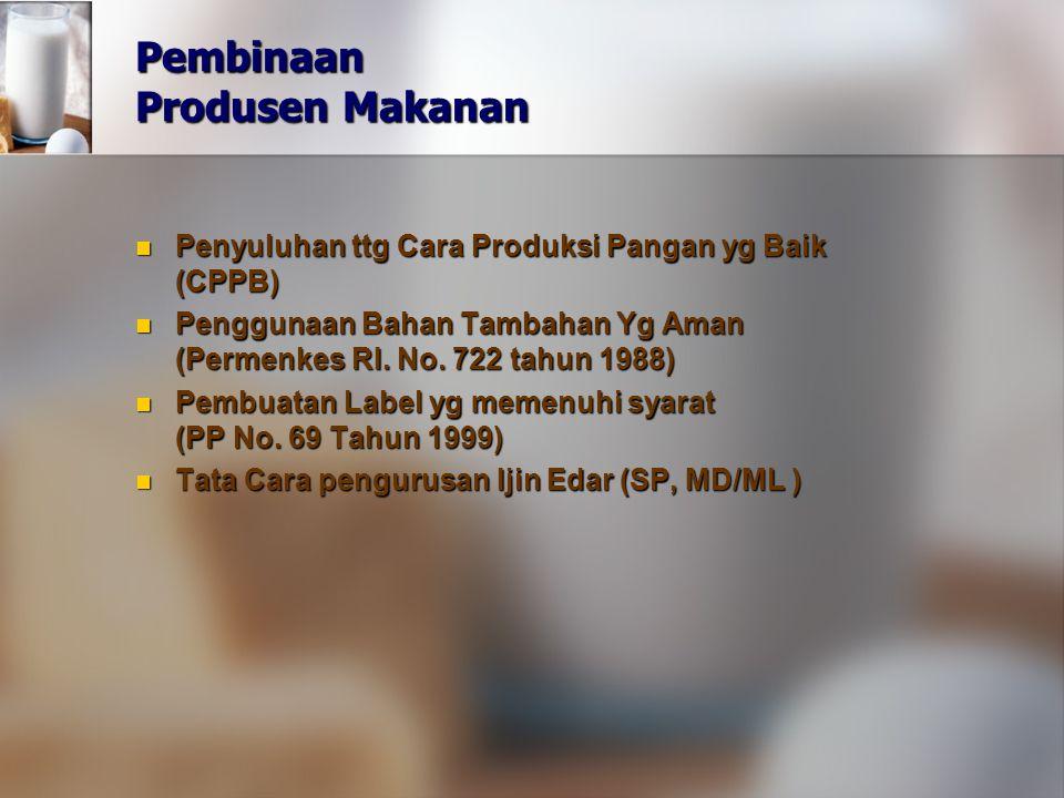 Pembinaan Produsen Makanan Penyuluhan ttg Cara Produksi Pangan yg Baik (CPPB) Penyuluhan ttg Cara Produksi Pangan yg Baik (CPPB) Penggunaan Bahan Tamb