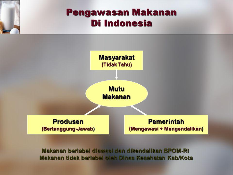 Pengawasan Makanan Di Indonesia Masyarakat (Tidak Tahu) MutuMakanan Produsen (Bertanggung-Jawab) Pemerintah (Mengawasi + Mengendalikan) Makanan berlab