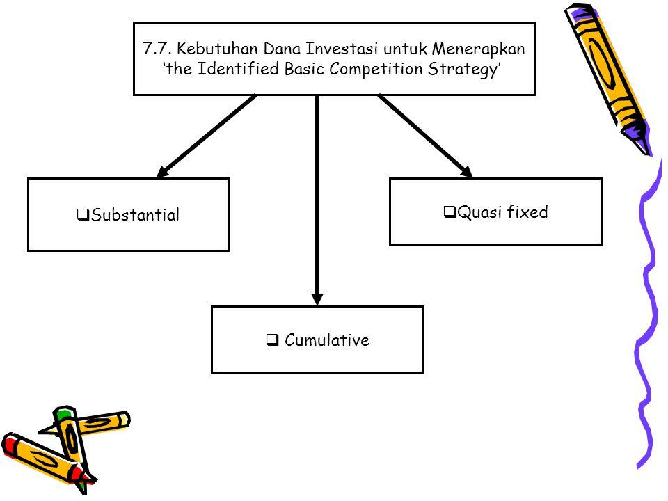 7.7. Kebutuhan Dana Investasi untuk Menerapkan 'the Identified Basic Competition Strategy'  Cumulative  Quasi fixed  Substantial