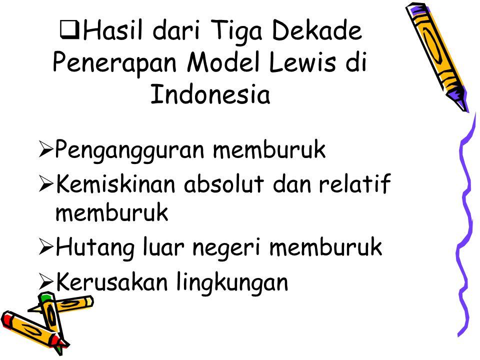  Hasil dari Tiga Dekade Penerapan Model Lewis di Indonesia  Pengangguran memburuk  Kemiskinan absolut dan relatif memburuk  Hutang luar negeri mem
