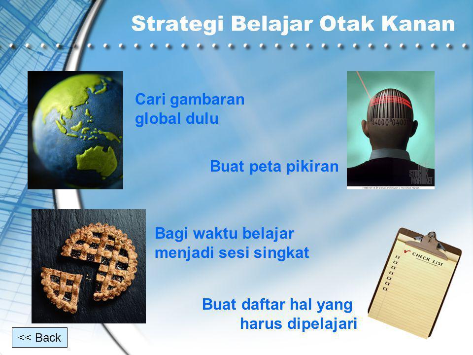 Strategi Belajar Otak Kanan Cari gambaran global dulu Buat peta pikiran Bagi waktu belajar menjadi sesi singkat Buat daftar hal yang harus dipelajari << Back