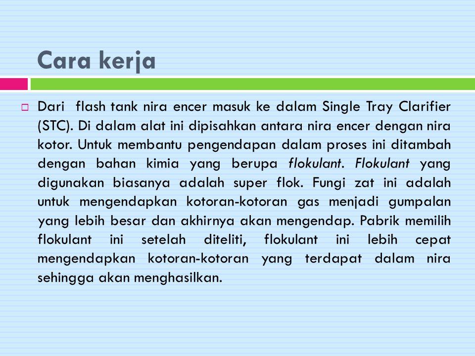 Aplikasi  PT.Pabrik Gula Rejo Agung Madiun oleh Esti Rahmawati  PT.