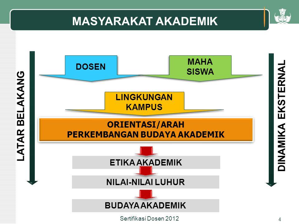 PEMBAHARUAN SISTEM ALOKASI BERBASIS INTEGRASI DATA KRITERIA DAN TARGET SERDOS ALOKASI DYS PTU PDPT 5 Sertifikasi Dosen 2012