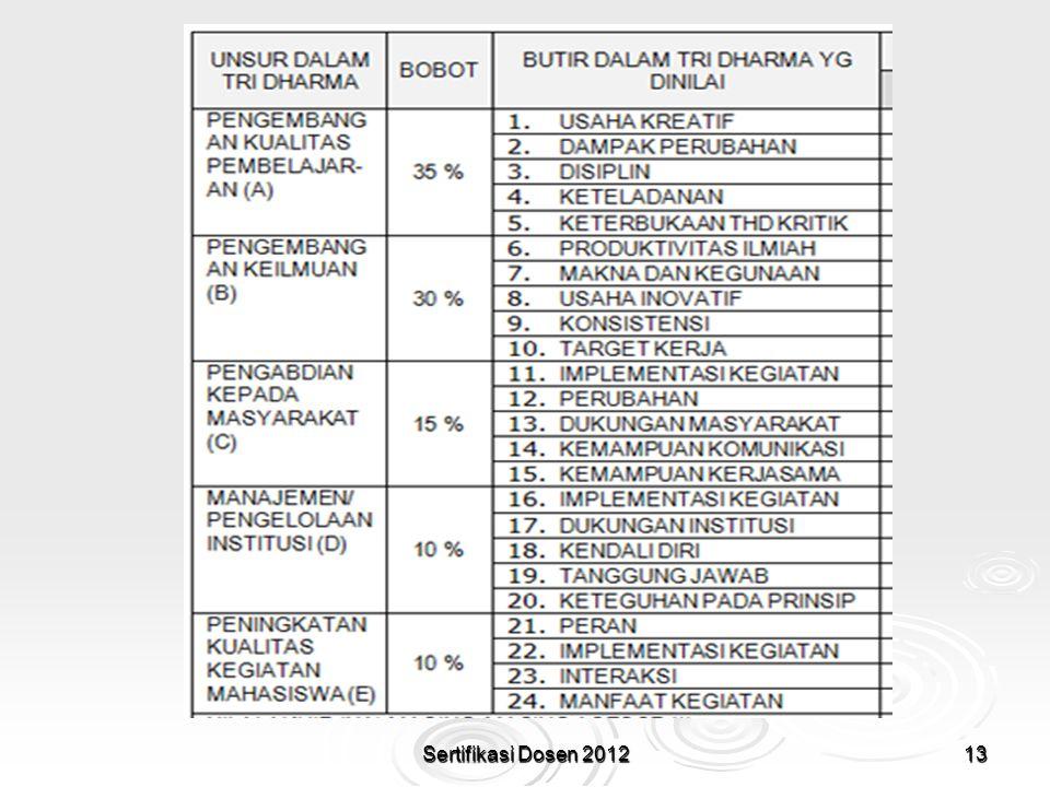 13Sertifikasi Dosen 2012