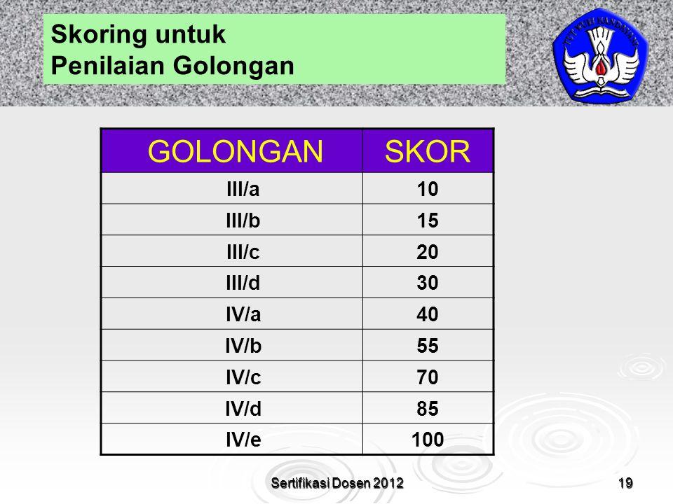 19 Skoring untuk Penilaian Golongan GOLONGANSKOR III/a10 III/b15 III/c20 III/d30 IV/a40 IV/b55 IV/c70 IV/d85 IV/e100 Sertifikasi Dosen 2012