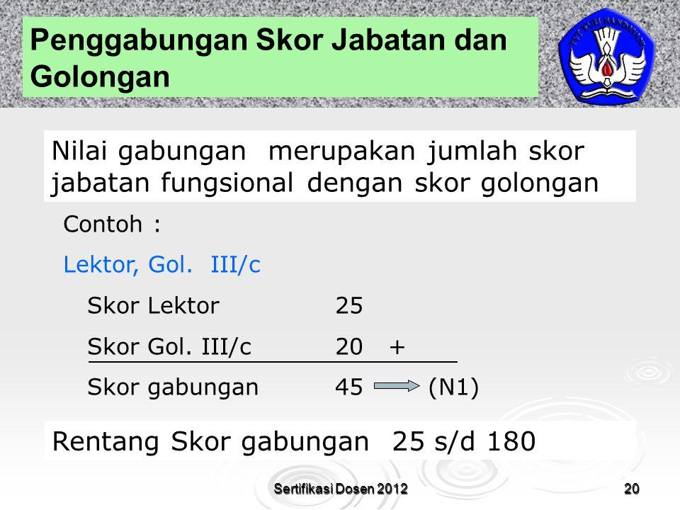 20 Penggabungan Skor Jabatan dan Golongan Nilai gabungan merupakan jumlah skor jabatan fungsional dengan skor golongan Contoh : Lektor, Gol. III/c Sko