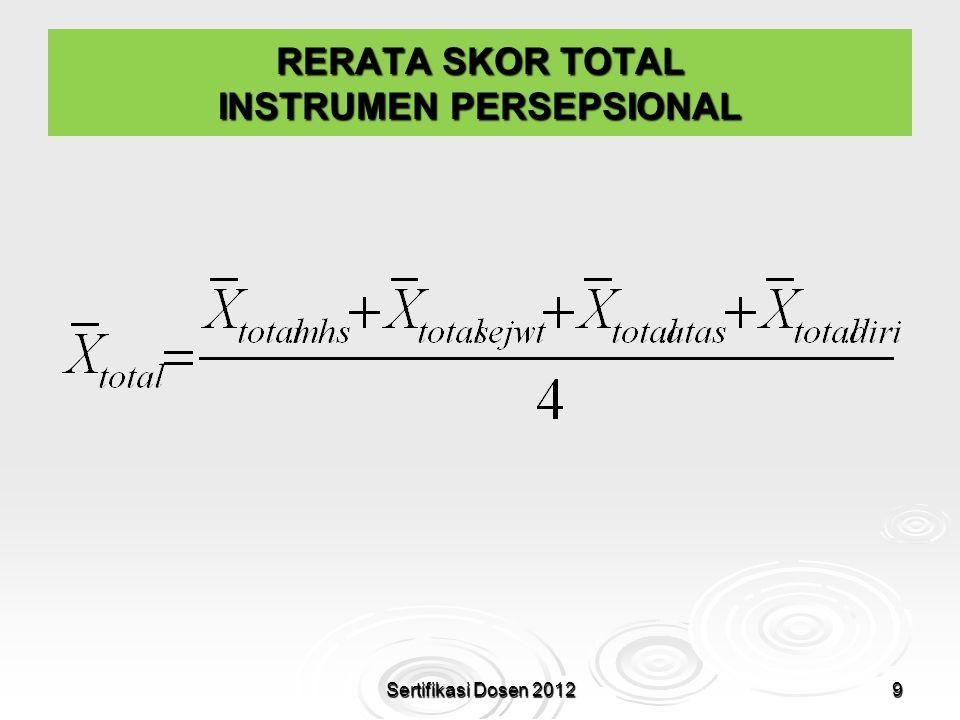 RERATA SKOR TOTAL INSTRUMEN PERSEPSIONAL 9Sertifikasi Dosen 2012