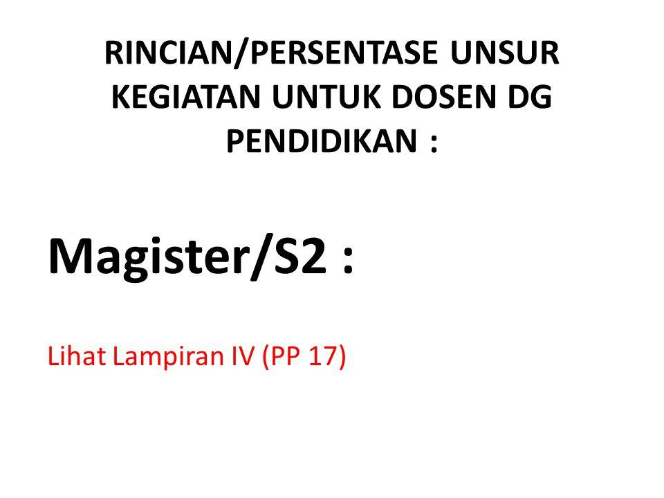 RINCIAN/PERSENTASE UNSUR KEGIATAN UNTUK DOSEN DG PENDIDIKAN : Magister/S2 : Lihat Lampiran IV (PP 17)