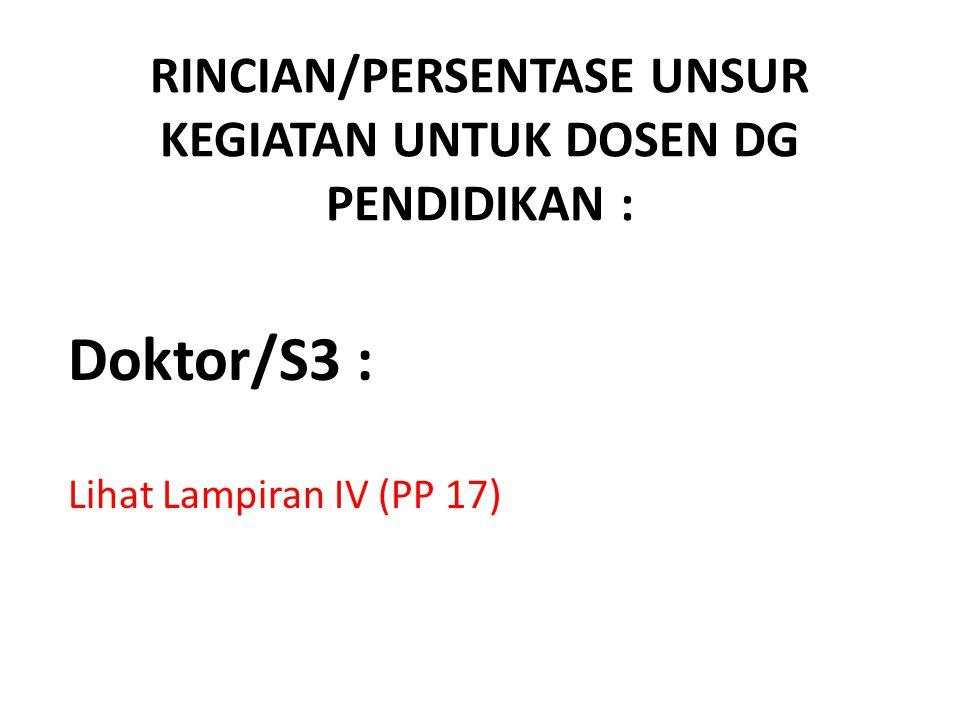 RINCIAN/PERSENTASE UNSUR KEGIATAN UNTUK DOSEN DG PENDIDIKAN : Doktor/S3 : Lihat Lampiran IV (PP 17)