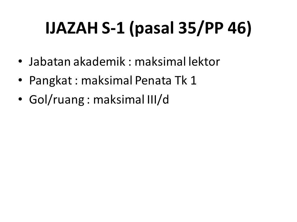 IJAZAH S-1 (pasal 35/PP 46) Jabatan akademik : maksimal lektor Pangkat : maksimal Penata Tk 1 Gol/ruang : maksimal III/d