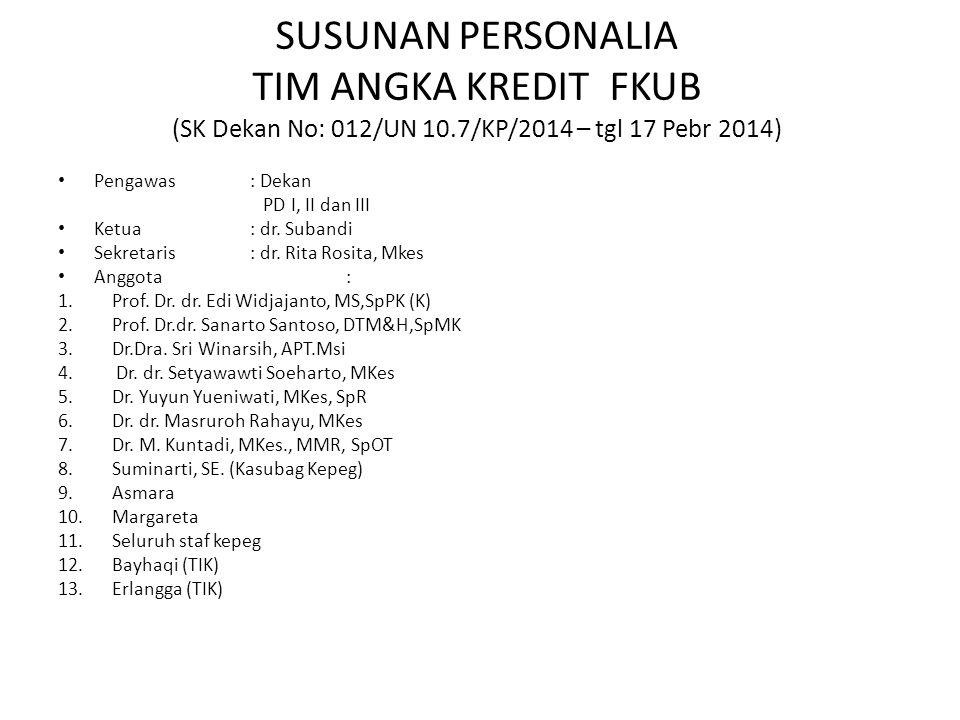 SUSUNAN PERSONALIA TIM ANGKA KREDIT FKUB (SK Dekan No: 012/UN 10.7/KP/2014 – tgl 17 Pebr 2014) Pengawas : Dekan PD I, II dan III Ketua: dr.