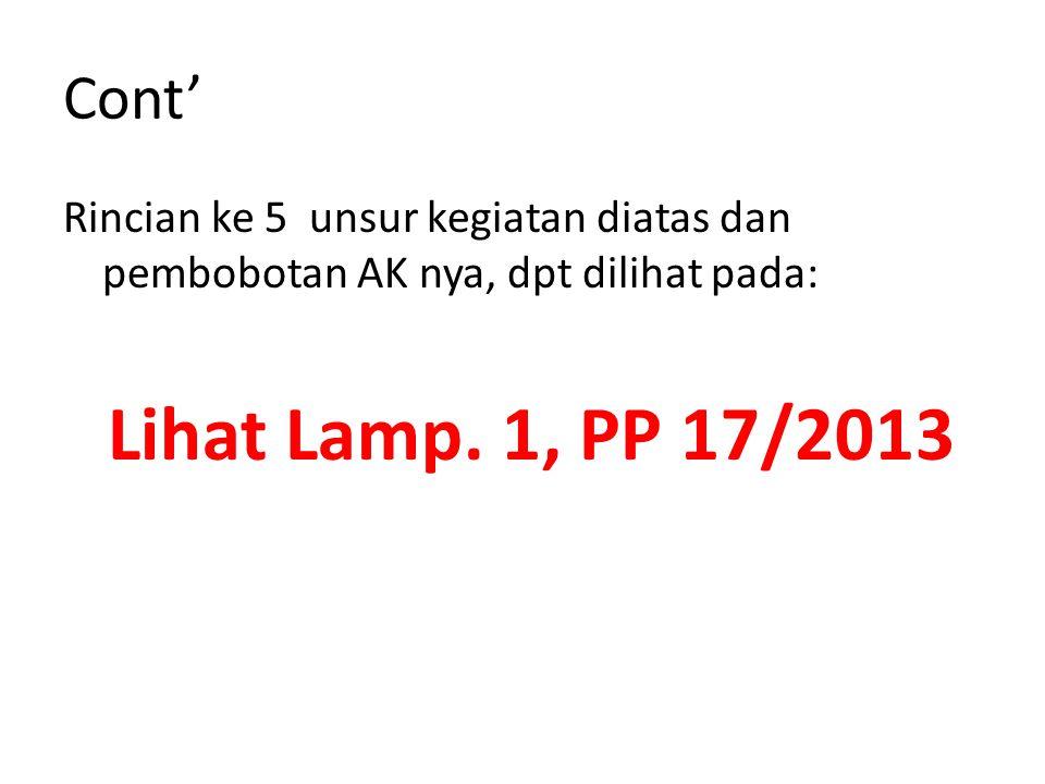 Cont' Rincian ke 5 unsur kegiatan diatas dan pembobotan AK nya, dpt dilihat pada: Lihat Lamp. 1, PP 17/2013