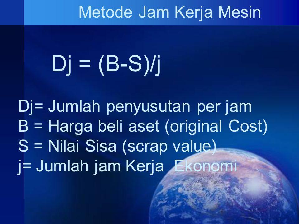 Metode Jam Kerja Mesin Dj = (B-S)/j Dj= Jumlah penyusutan per jam B = Harga beli aset (original Cost) S = Nilai Sisa (scrap value) j= Jumlah jam Kerja Ekonomi