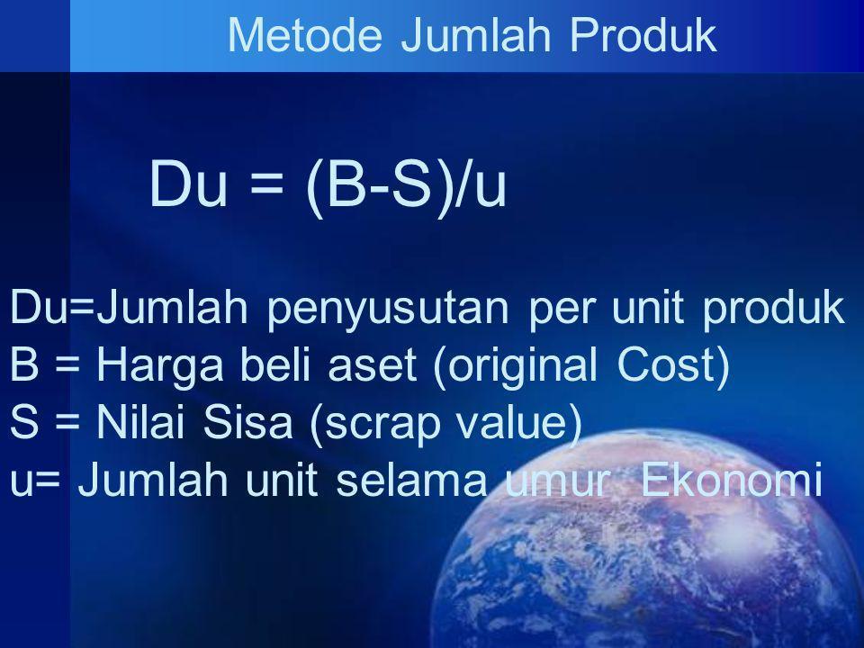 Metode Jumlah Produk Du = (B-S)/u Du=Jumlah penyusutan per unit produk B = Harga beli aset (original Cost) S = Nilai Sisa (scrap value) u= Jumlah unit