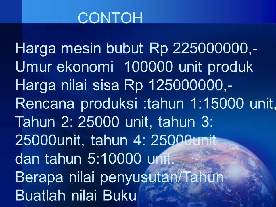 CONTOH Harga mesin bubut Rp 225000000,- Umur ekonomi 100000 unit produk Harga nilai sisa Rp 125000000,- Rencana produksi :tahun 1:15000 unit, Tahun 2: 25000 unit, tahun 3: 25000unit, tahun 4: 25000unit dan tahun 5:10000 unit.