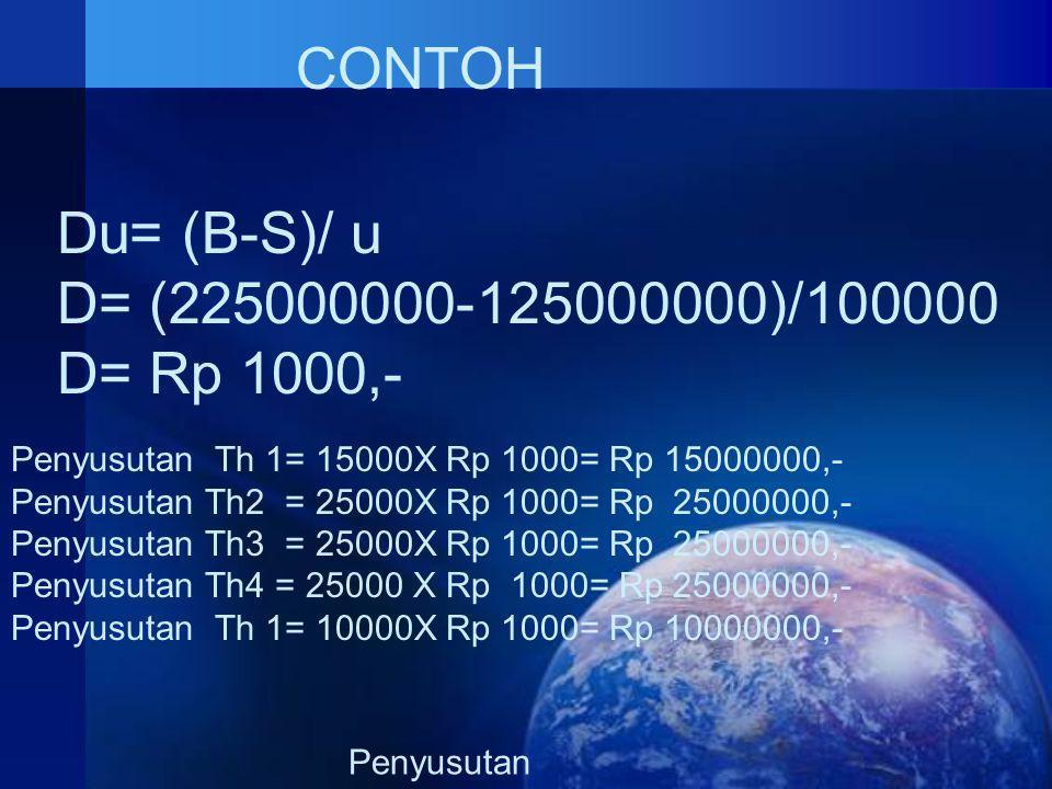 CONTOH Du= (B-S)/ u D= (225000000-125000000)/100000 D= Rp 1000,- Penyusutan Th 1= 15000X Rp 1000= Rp 15000000,- Penyusutan Th2 = 25000X Rp 1000= Rp 25000000,- Penyusutan Th3 = 25000X Rp 1000= Rp 25000000,- Penyusutan Th4 = 25000 X Rp 1000= Rp 25000000,- Penyusutan Th 1= 10000X Rp 1000= Rp 10000000,- Penyusutan Th4 =