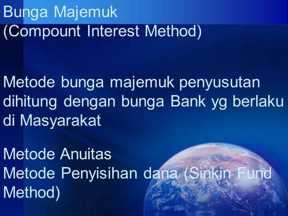 Bunga Majemuk (Compount Interest Method) Metode Anuitas Metode Penyisihan dana (Sinkin Fund Method) Metode bunga majemuk penyusutan dihitung dengan bunga Bank yg berlaku di Masyarakat